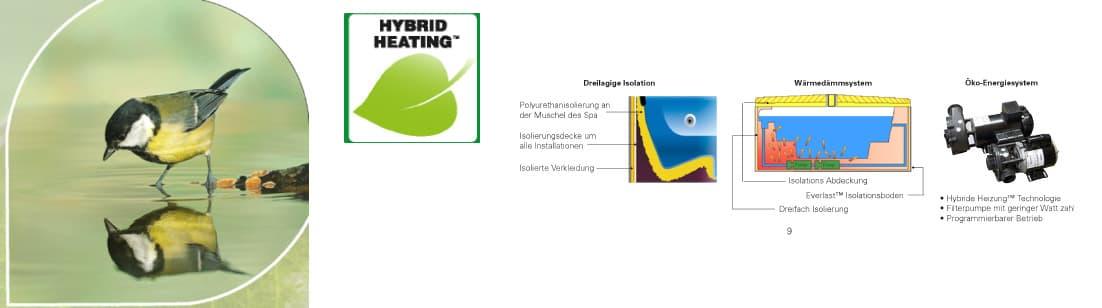 hybride heizung