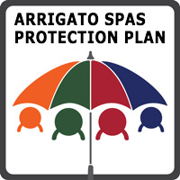 Arrigato Protection Plan